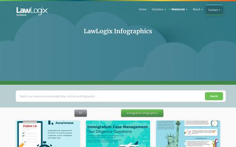 Infographics | LawLogix.com