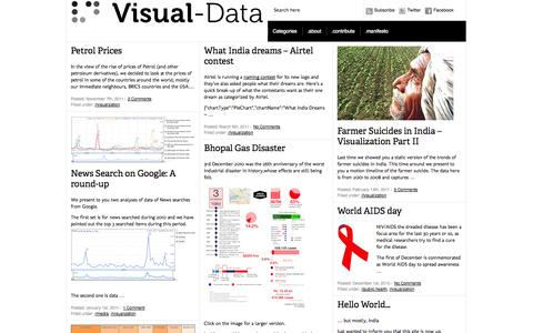 Screenshot of Home Page visualdata.in - Visual-Data India - captured Oct. 7, 2014