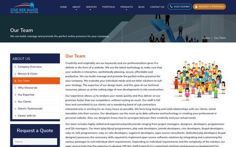 Screenshot of Team Page starwebmaker.com - Our Best Team - captured Dec. 7, 2019