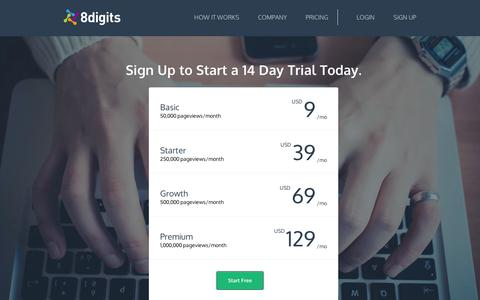 Screenshot of Pricing Page 8digits.com - 8digits | Marketing Automation Made Simpler and Smarter - captured Sept. 10, 2014