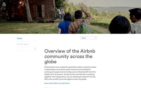 Airbnb Community Data