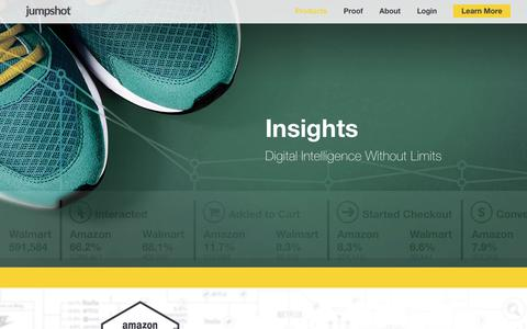 Mobile-Site Analytics | Marketing and Web Intelligence