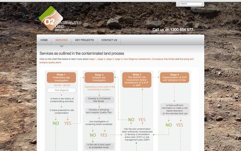 Screenshot of Services Page o2contam.com.au - o2 Contaminated Land - Services - captured Oct. 3, 2014
