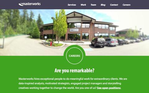 Screenshot of Jobs Page masterworks.com - Job Postings : Masterworks - captured Oct. 27, 2014