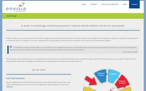 Screenshot of Team Page envisiatherapeutics.com - Our Team | Envisia - captured Sept. 11, 2014