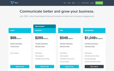 Affordable Email Marketing Software | Vero - Vero