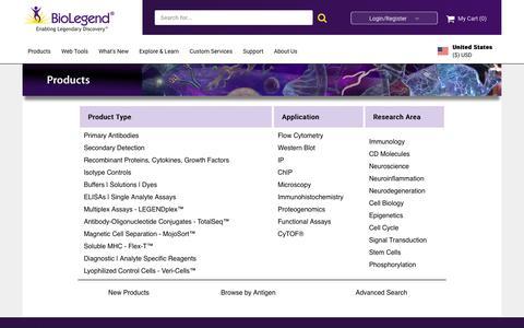 Screenshot of Products Page biolegend.com - BioLegend - Products Tab - captured Sept. 21, 2019