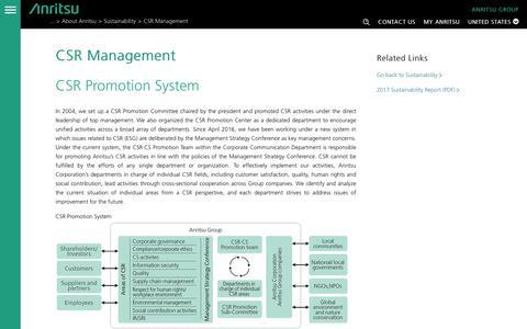 Screenshot of Team Page anritsu.com - CSR Management- Anritsu America - captured Oct. 8, 2017