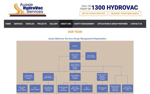 Screenshot of Team Page aussiehydrovac.com.au - Our team - captured Feb. 6, 2016