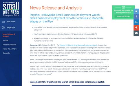 Small Business Employment Watch provided by Paychex | IHS Markit