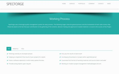 Screenshot of Privacy Page specforge.com - Working Process | Intellectual Property - captured April 10, 2017