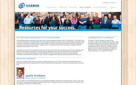 Screenshot of Team Page harborwholesale.com - Our People | Harbor Wholesale - captured Oct. 2, 2014
