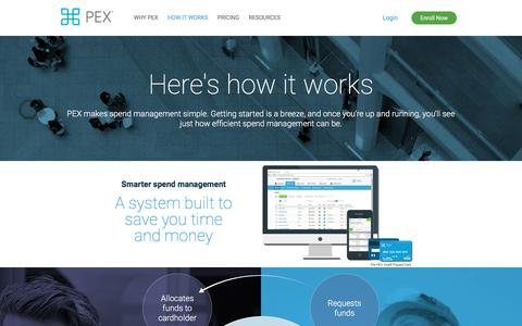How PEX Works | A Business Expense Management System