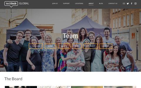 Screenshot of Team Page techhub.com - Team - TechHub - captured Sept. 20, 2018