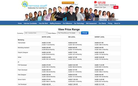 Screenshot of Pricing Page remotestaff.com.au - View Price Range - Remote Staff - captured Oct. 26, 2014