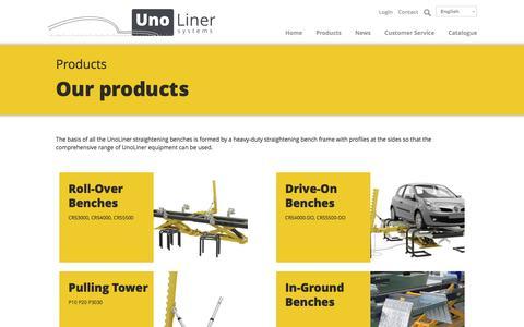 Screenshot of Products Page unoliner.com captured Nov. 29, 2016