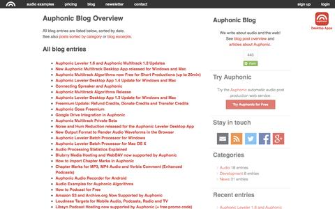 Screenshot of Site Map Page auphonic.com - Auphonic Blog: Auphonic Blog - captured Nov. 11, 2015