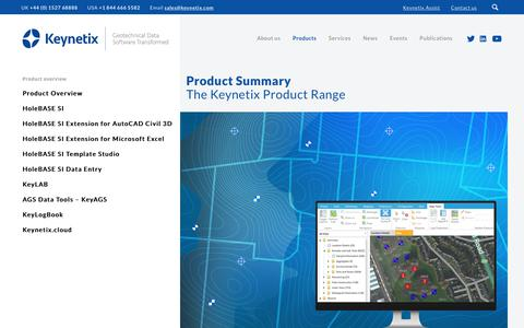 Screenshot of Products Page keynetix.com - The Keynetix Product Range - Keynetix - captured June 9, 2017