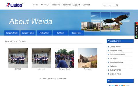 Screenshot of Team Page weida-battery.com - Our Team_Our Team_About us_FUJIAN HUAXIANG POWER TECHNOLOGY COMPANY LIMITED (VRLA BATTERY FACTORY) - captured Sept. 24, 2018