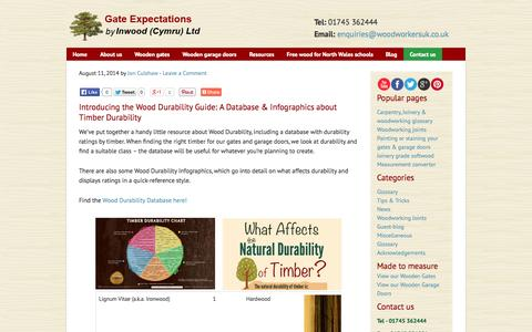 Screenshot of Blog woodworkersuk.co.uk - Gate Expectations Woodworking Blog: Tips, 'How To' Guides & More! - captured Oct. 6, 2014