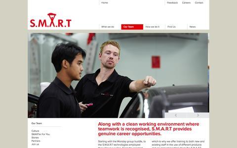 Screenshot of Team Page capitalsmart.com.au - S.M.A.R.T |   Our Team - captured Nov. 1, 2014