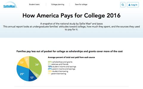 How America Pays for College | Sallie Mae