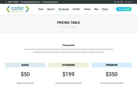 Screenshot of Pricing Page shopifycoder.com - pricing table - Shopify Expert - captured Jan. 10, 2020
