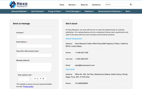 Screenshot of Contact Page hexaresearch.com - Contact Us | Hexa Research, Inc. - captured May 14, 2019