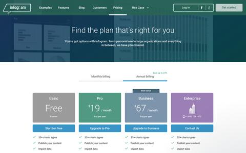 Screenshot of Pricing Page infogr.am - Pricing   Infogr.am - captured May 18, 2017