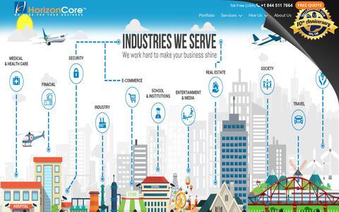 Screenshot of Home Page horizoncore.com - Hire Dedicated Developers | Web Application Development | Mobile Application Development | E Commerce Application Development - captured Sept. 29, 2018