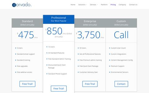 Screenshot of Pricing Page corvado.com - Pricing | The Enterprise Cloud for Real Estate & Construction - captured Sept. 30, 2014