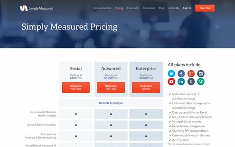 Screenshot of Pricing Page simplymeasured.com - Prices & Plans | Simply Measured - captured Oct. 2, 2015