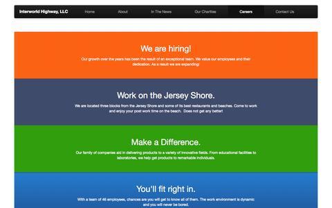 Screenshot of Jobs Page interworldhighway.com - Career - Interworld Highway, LLC | Long Branch, NJ - captured Oct. 6, 2014
