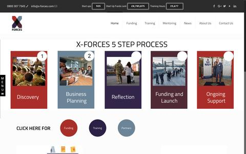 Screenshot of Home Page x-forces.com - X-Forces - Helping you be the best in business - captured May 25, 2017