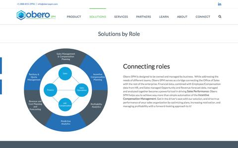 Solutions by Role - Obero SPM