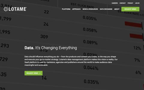 Screenshot of Team Page lotame.com - Lotame: Cross-Screen Data Management - captured Oct. 21, 2015