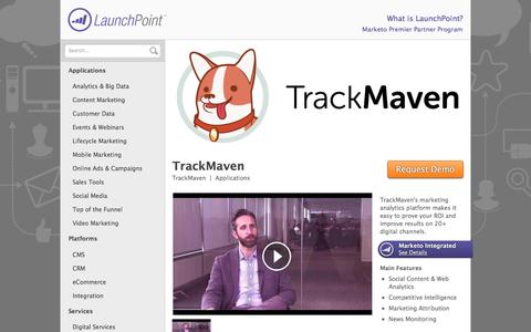 TrackMaven | Marketing Analytics Software – Marketo LaunchPoint