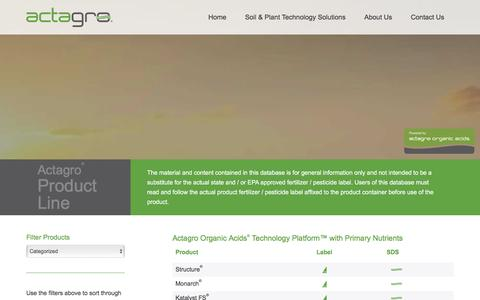 Screenshot of Products Page actagro.com - Soil & Plant Technology Solutions - Actagro - captured Dec. 23, 2015