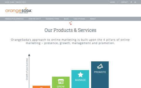 Screenshot of Products Page orangesoda.com - Products | OrangeSoda - captured July 20, 2019