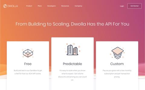 Screenshot of Pricing Page dwolla.com - Plans | Plans for Businesses | Dwolla - captured June 3, 2019