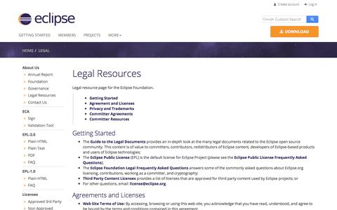Screenshot of Terms Page eclipse.org - Legal Resources - captured Jan. 5, 2018