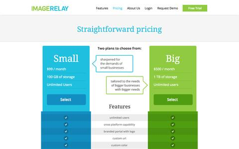 Screenshot of Pricing Page imagerelay.com - Digital Asset Management Pricing: straight forward pricing, low cost - captured Sept. 23, 2014