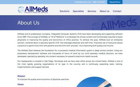 Screenshot of About Page allmeds.com - About AllMeds Specialty Practice Services - captured Oct. 8, 2017