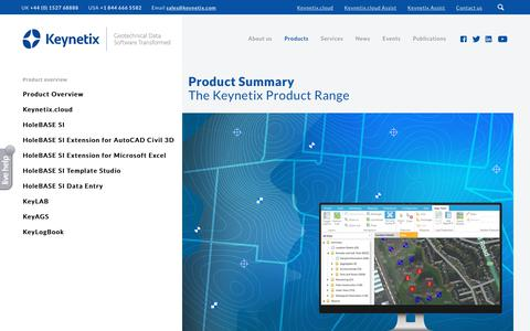 Screenshot of Products Page keynetix.com - The Keynetix Product Range - Keynetix - captured Sept. 20, 2018