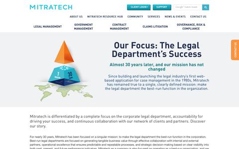 Screenshot of About Page mitratech.com - About Our Company - Mitratech - captured Jan. 27, 2016