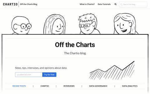 Screenshot of Blog chartio.com - The Chartio Blog - captured Jan. 9, 2020