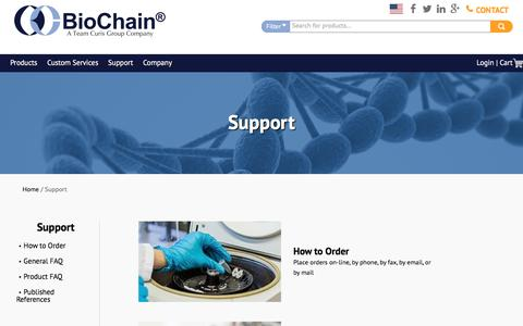 Screenshot of Support Page biochain.com - Support - BioChain Institute Inc. - captured Nov. 22, 2016