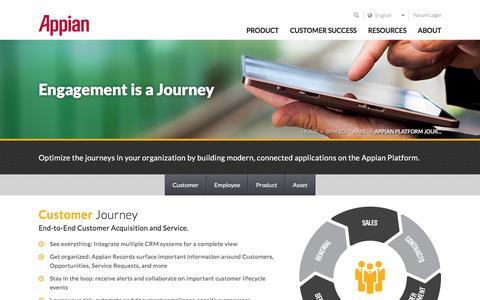Screenshot of Products Page appian.com - Appian Platform Journey   Appian - captured Jan. 11, 2016