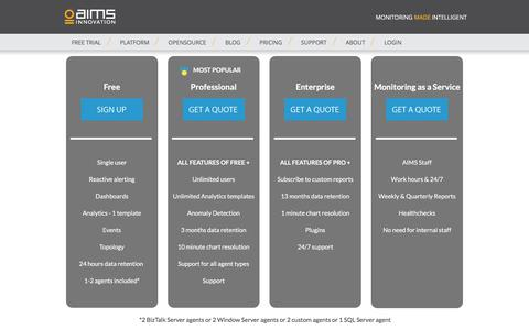 Screenshot of Pricing Page aimsinnovation.com - Application Performance Monitoring   Pricing   AIMS Innovation - captured Jan. 16, 2018