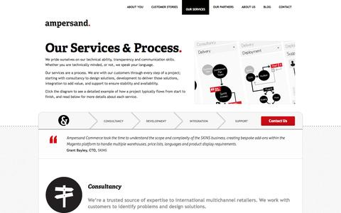 Screenshot of Services Page ampersandcommerce.com - Magento Enterprise Services | Ampersand Commerce - captured Sept. 19, 2014